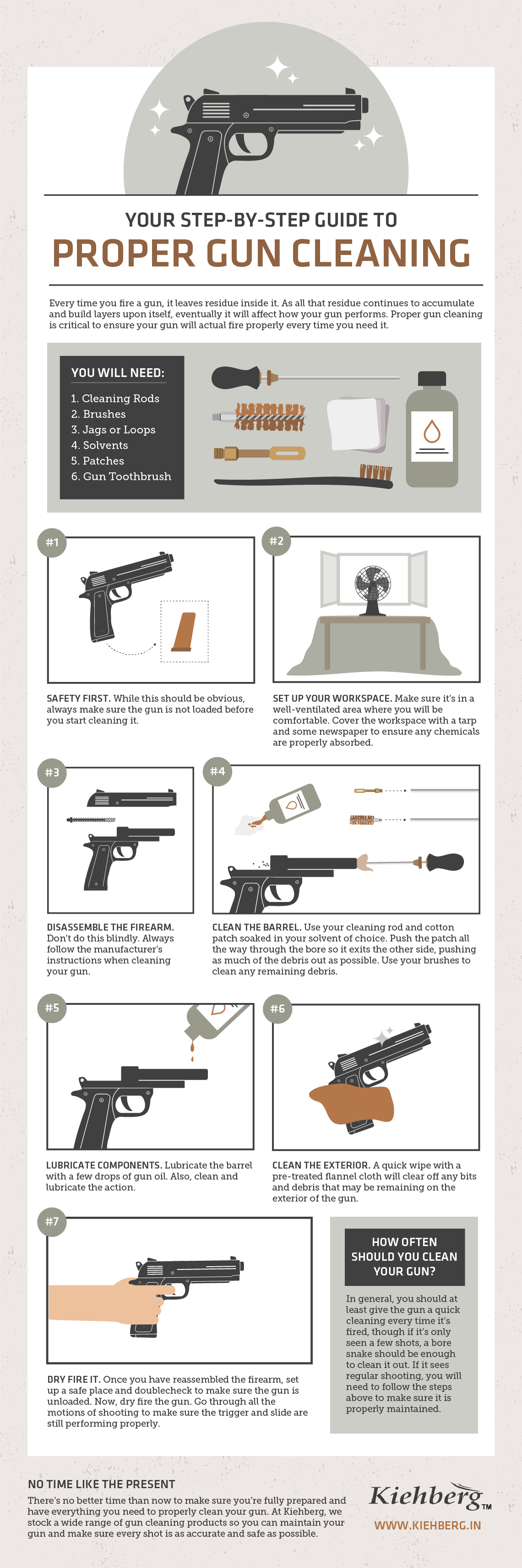 Gun Cleaning Infographic