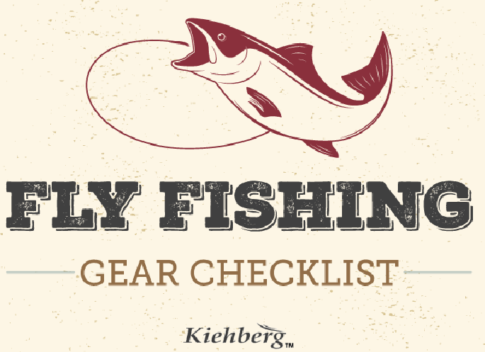 Fly Fishing Gear Checklist [Infographic]